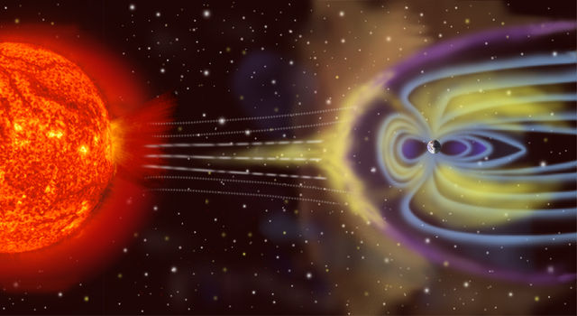 orage magnétique terre soleil