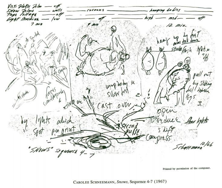 Notations John Cage Schneemann