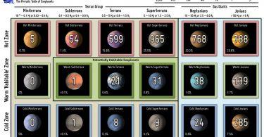 carte espace exoplanètes