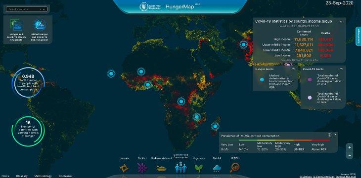 La faim dans le monde en temps réel